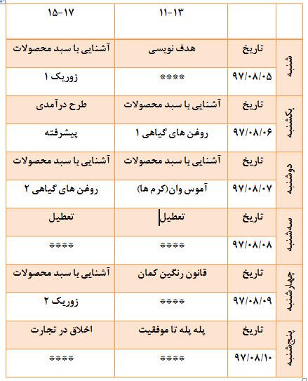 برنامه کلاس های آموزشی گروه KAD در هفته دوم آبان