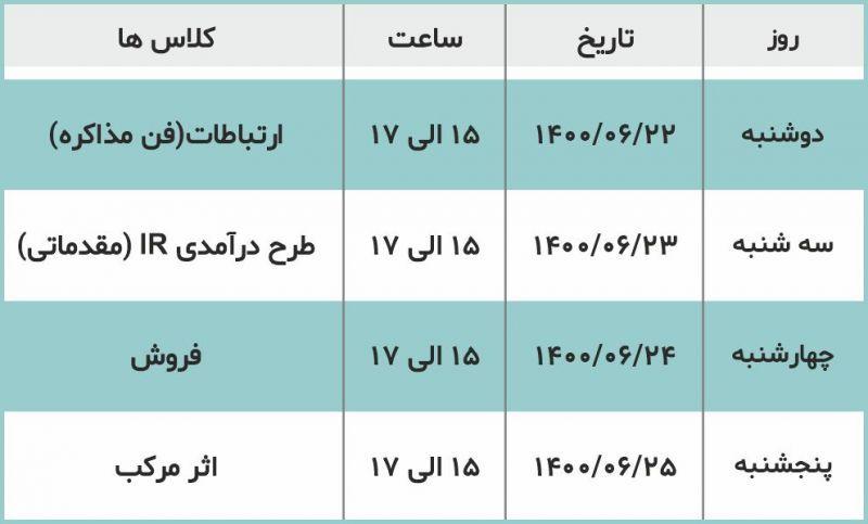 برگزاری چهار کلاس آموزشی توسط گروه KAD